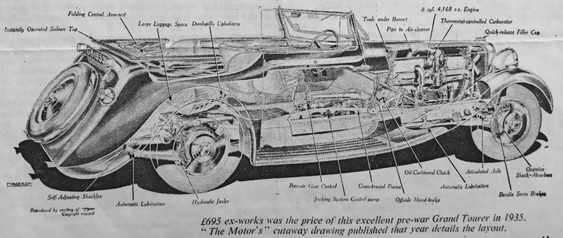 'The Motor's' cutaway drawing of the Brough Superior.