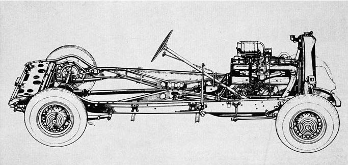 Hudson Terraplane chassis